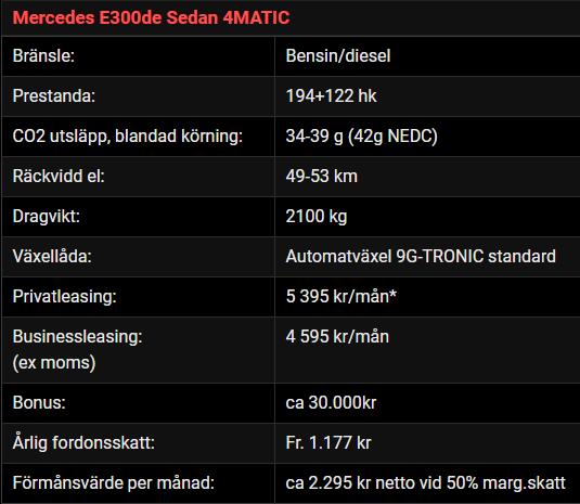 Kalmar Bilcentrum BusinessLeasing Mercedes-Benz E300de Sedan 4MATIC