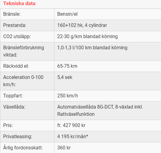 Kalmar Bilcentrum CLA 250 E coupe tekniska data