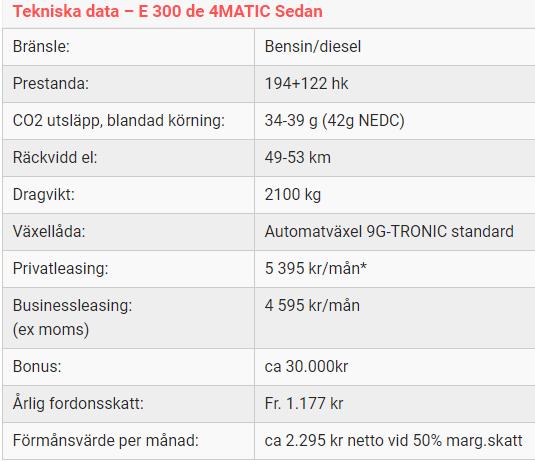 Kalmar Bilcentrum E300 de 4matic Sedan tekniska data