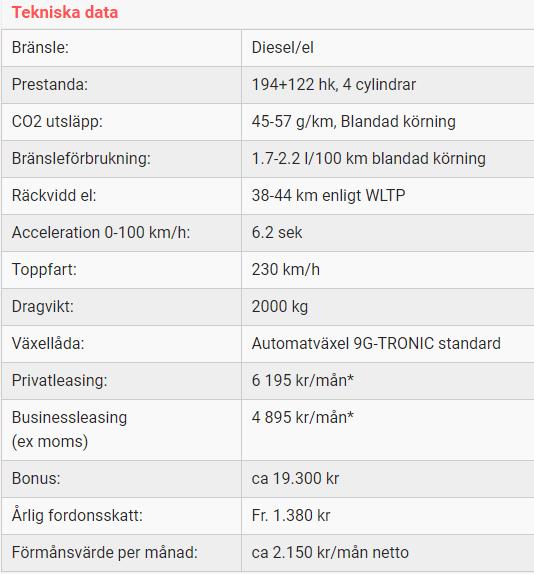Kalmar Bilcentrum GLC 300 de 4MATIC SUV tekniska data